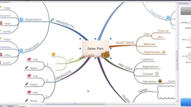 Todo sobre mapas mentales y cómo acelerar tu aprendizaje